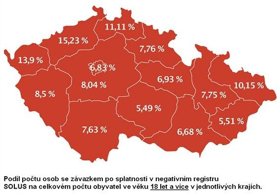 Podíl pozdě hrazených dluhů ve 3. čtvrtletí 2014. Zdroj: Solus