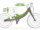 Jak se může měnit výška kola.