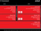 Plány společnosti AMD v oblasti procesorů pro mobilní platformy.