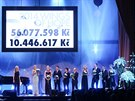 Letošní rok byl pro Nadaci Terezy Maxové dětem zatím nejúspěšnější, získala přes deset milionů korun.