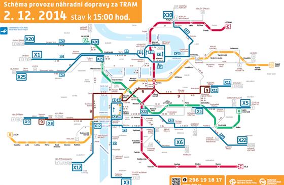 Schéma provozu náhradní dopravy za tramvaj 2. prosince 2014 v 15. hodin