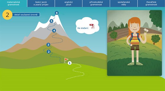 Mapa učebního pokroku, na které žáci i rodiče mohou sledovat individuální pokrok žáka.