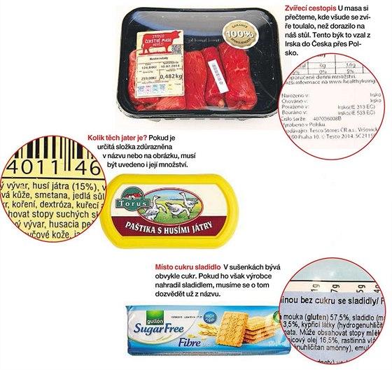 Povinné údaje na potravinách