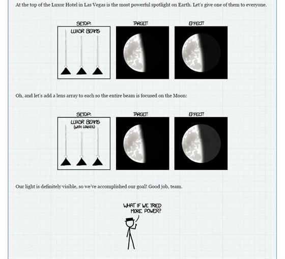 Jakými lasery bychom museli mířit na Měsíc, aby to bylo poznat? Randall to za vás spočítal.